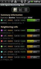Мониторинг сигнала GSM - сканирование покрытия сети оператора и определения сигнала