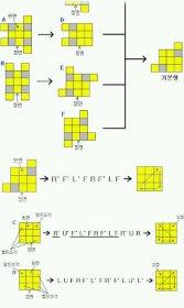 Cube Master - инструкция решения кубика-рубика