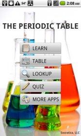 Таблица Менделеева - непременно пригодится юным химикам